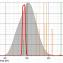 "Filtr Astronomik 1.25"" H-beta"
