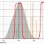 """Filtr Astronomik 1.25"""" UHC-E"""
