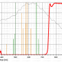 """Filtr Astronomik 1.25"""" ProPlanet 742 IR-pass"""