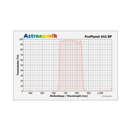 Filtr Astronomik ProPlanet 642 BP IR bandpass, 36mm, unmounted